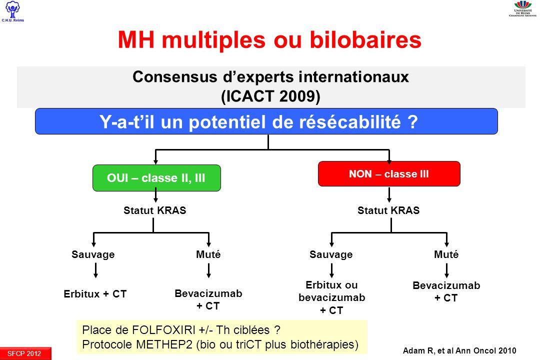 MH multiples ou bilobaires