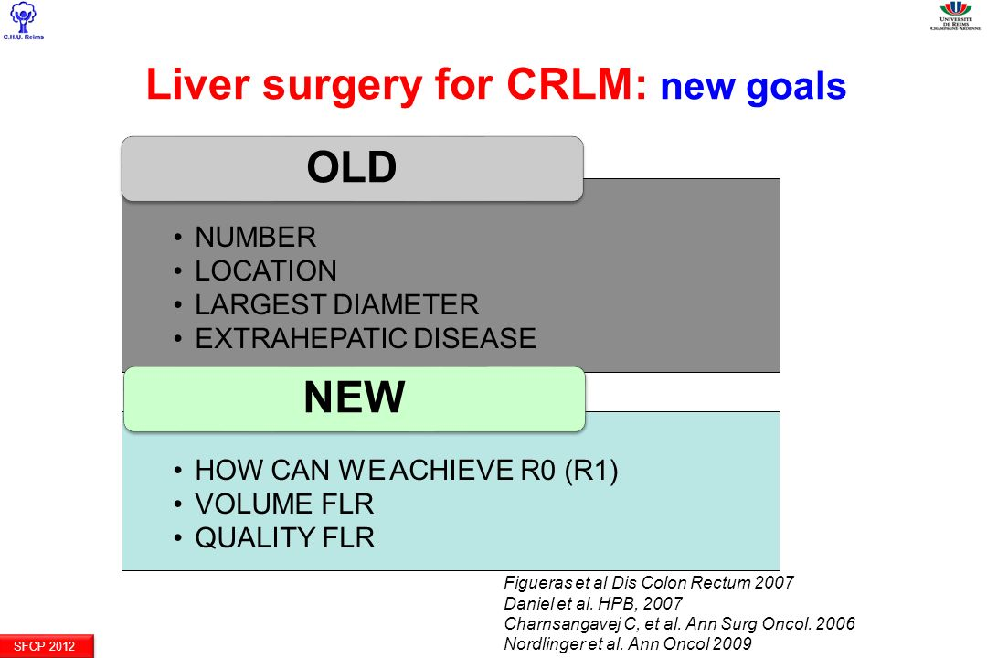 Liver surgery for CRLM: new goals