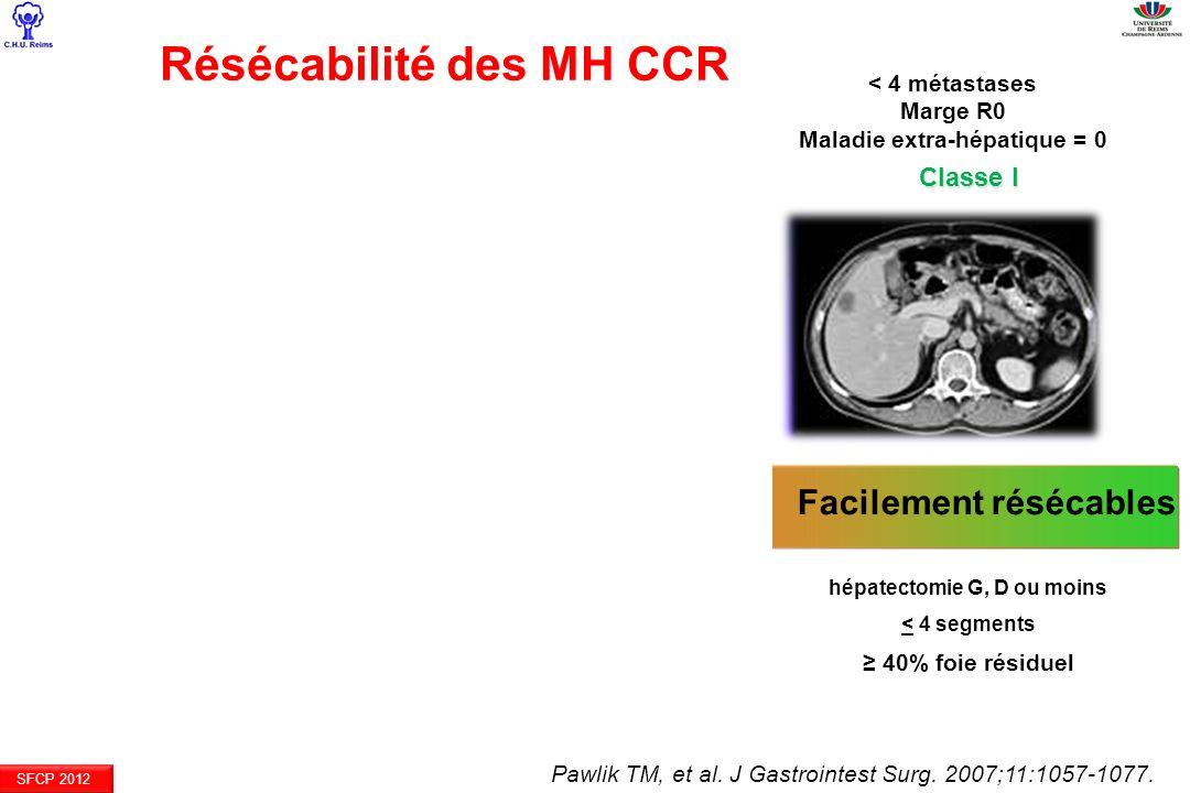 Résécabilité des MH CCR