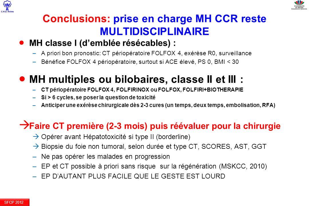 Conclusions: prise en charge MH CCR reste MULTIDISCIPLINAIRE
