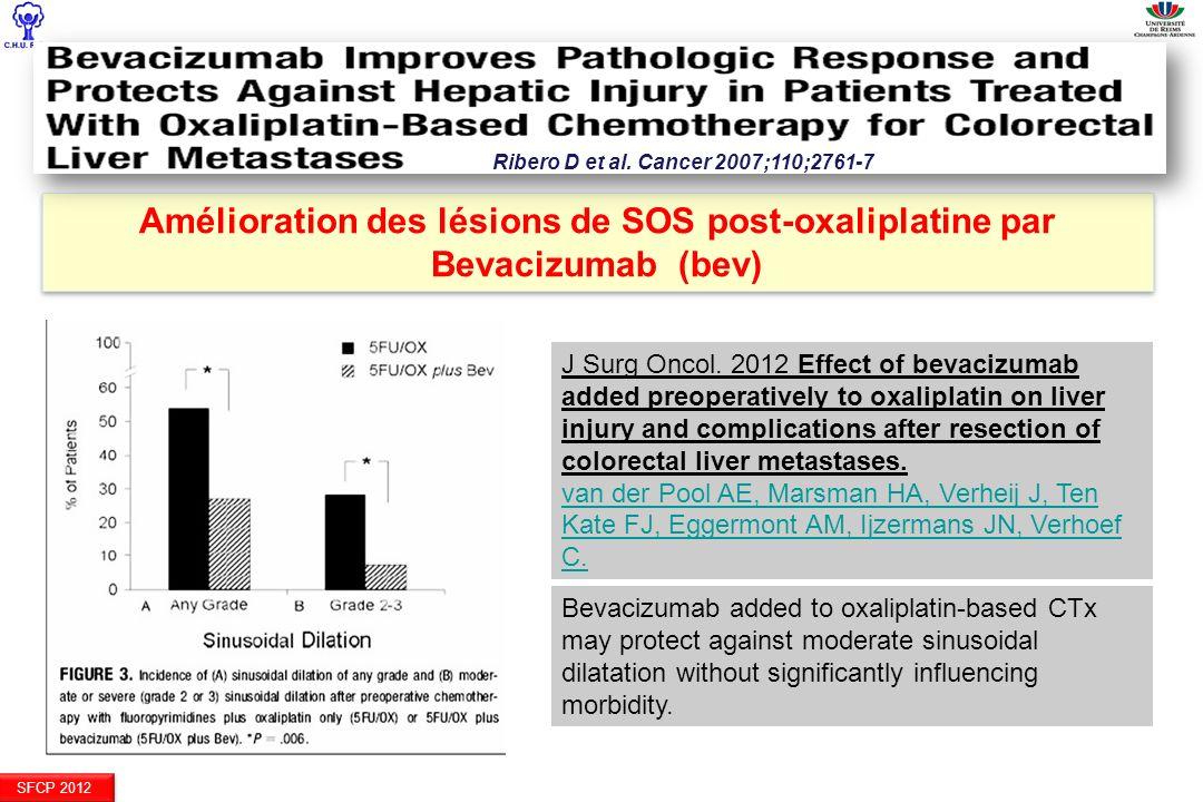 Ribero D et al. Cancer 2007;110;2761-7