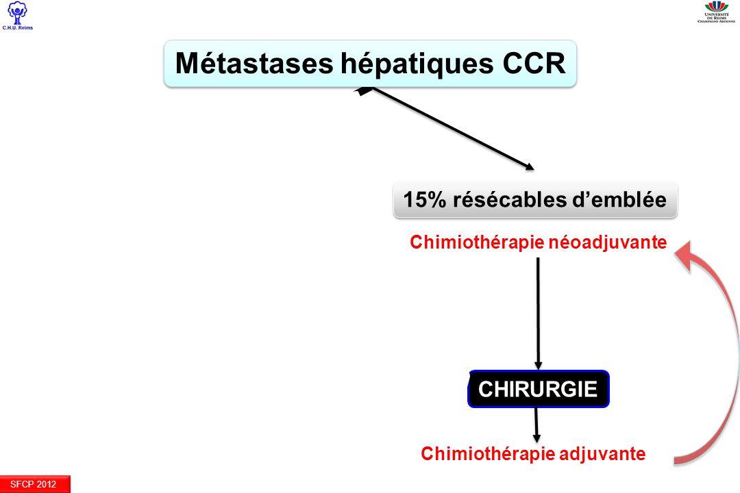 Métastases hépatiques CCR