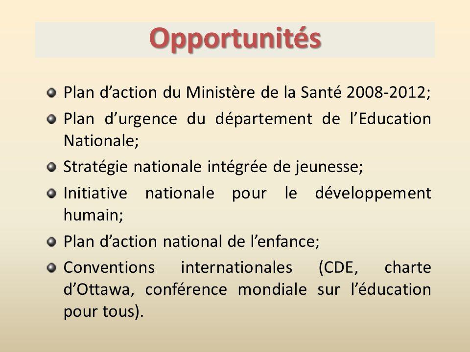 Opportunités Plan d'action du Ministère de la Santé 2008-2012;