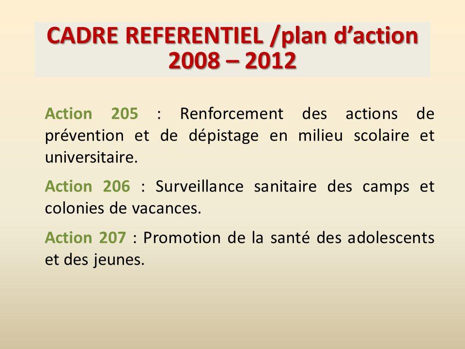 CADRE REFERENTIEL /plan d'action 2008 – 2012