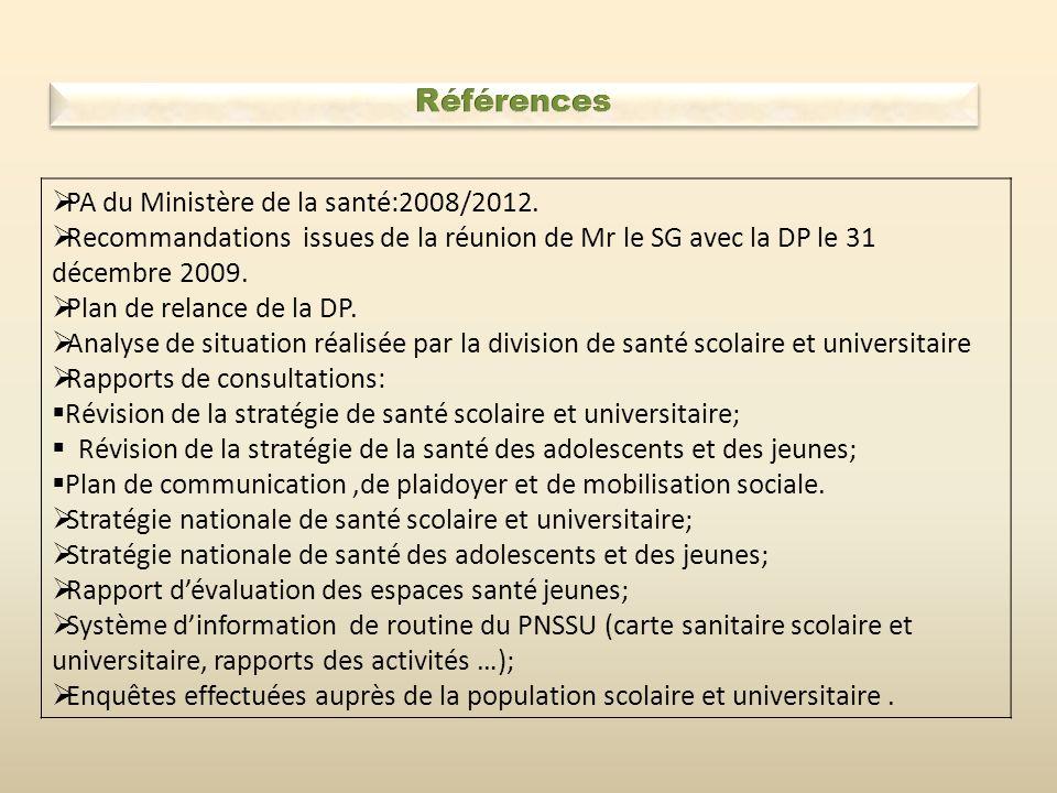 Références PA du Ministère de la santé:2008/2012.