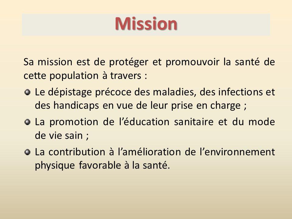 Mission Sa mission est de protéger et promouvoir la santé de cette population à travers :