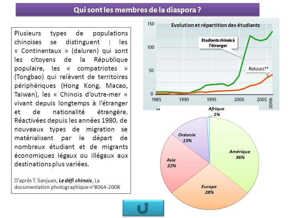 Qui sont les membres de la diaspora