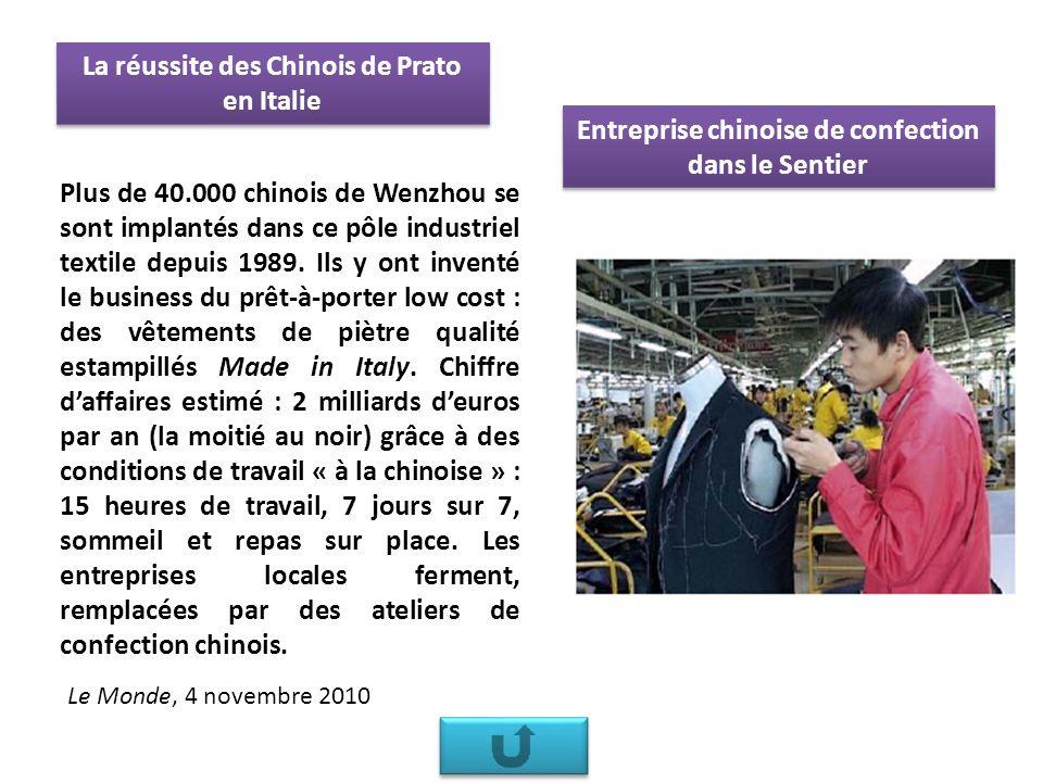 La réussite des Chinois de Prato en Italie