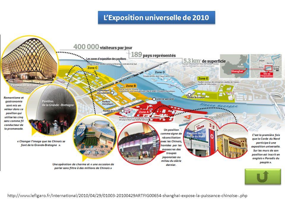 L'Exposition universelle de 2010