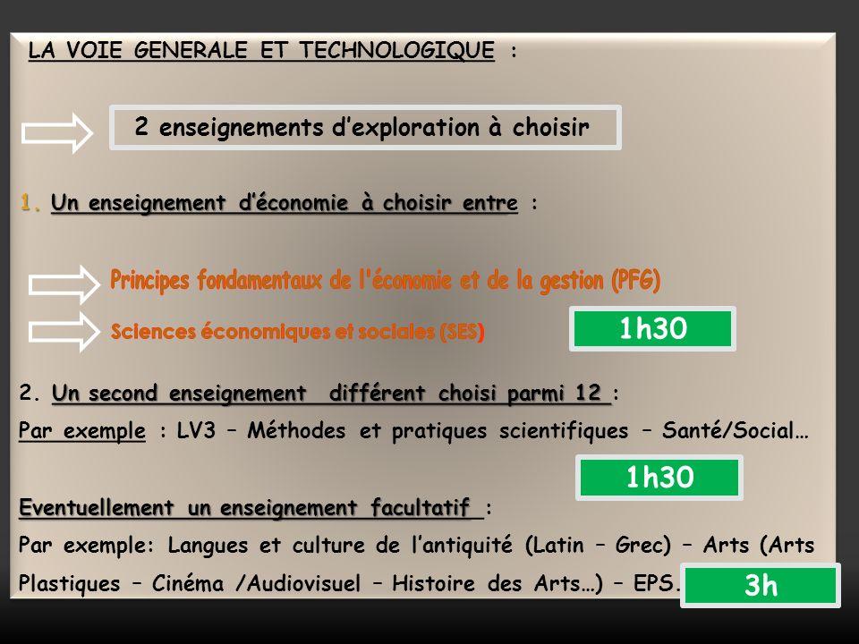 Principes fondamentaux de l économie et de la gestion (PFG)