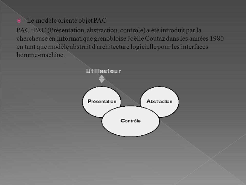Le modèle orienté objet PAC