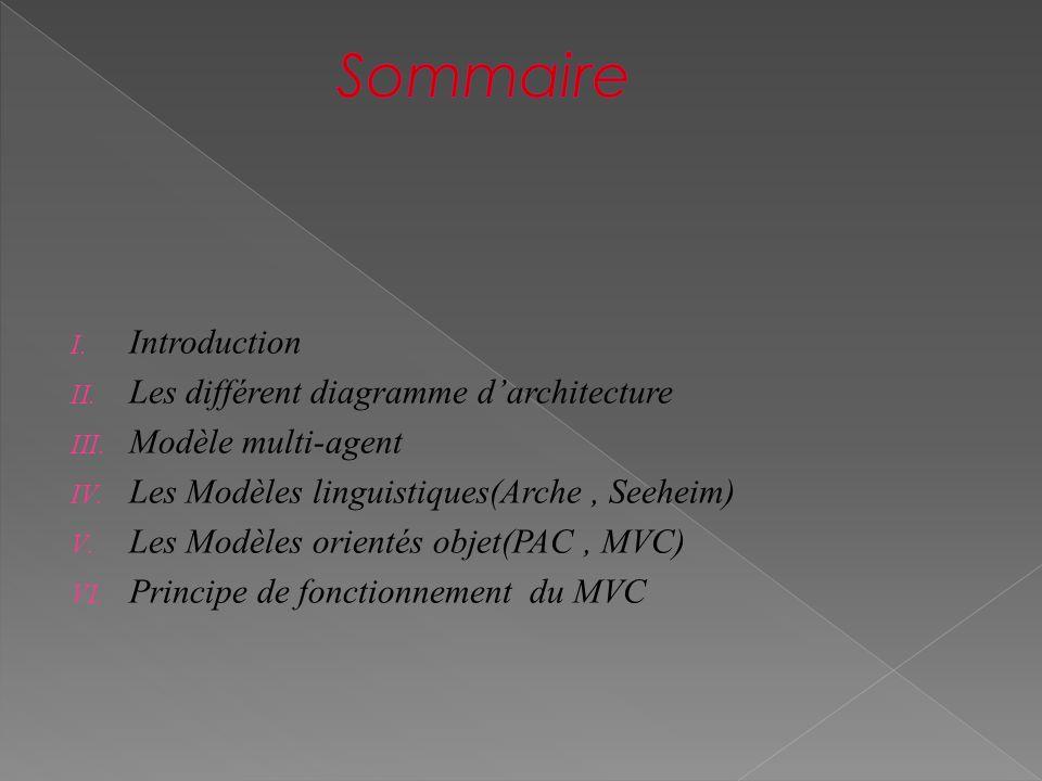 Sommaire Introduction Les différent diagramme d'architecture