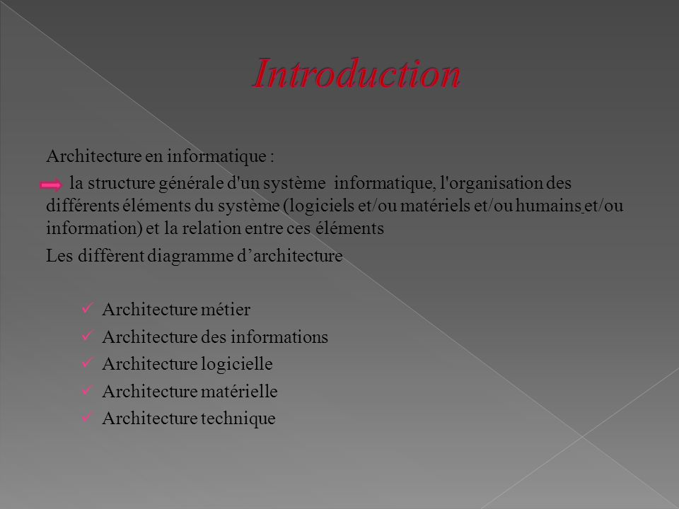 Introduction Architecture en informatique :
