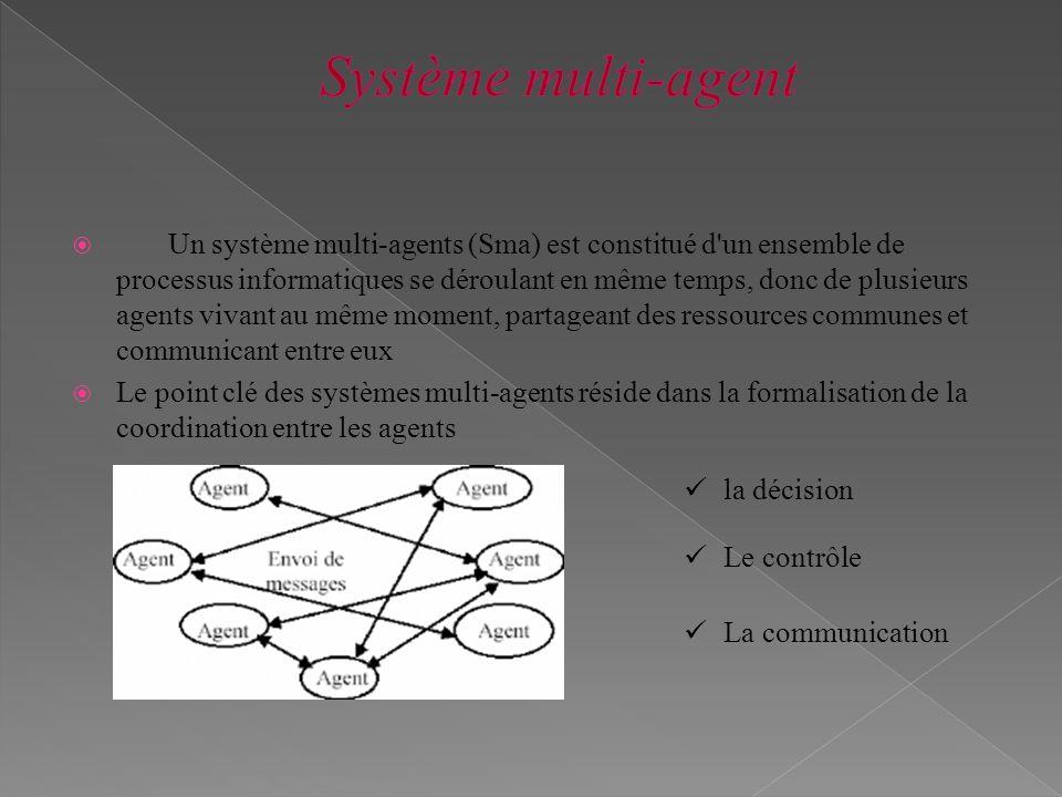 Système multi-agent