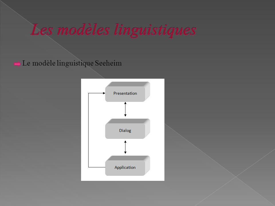 Les modèles linguistiques