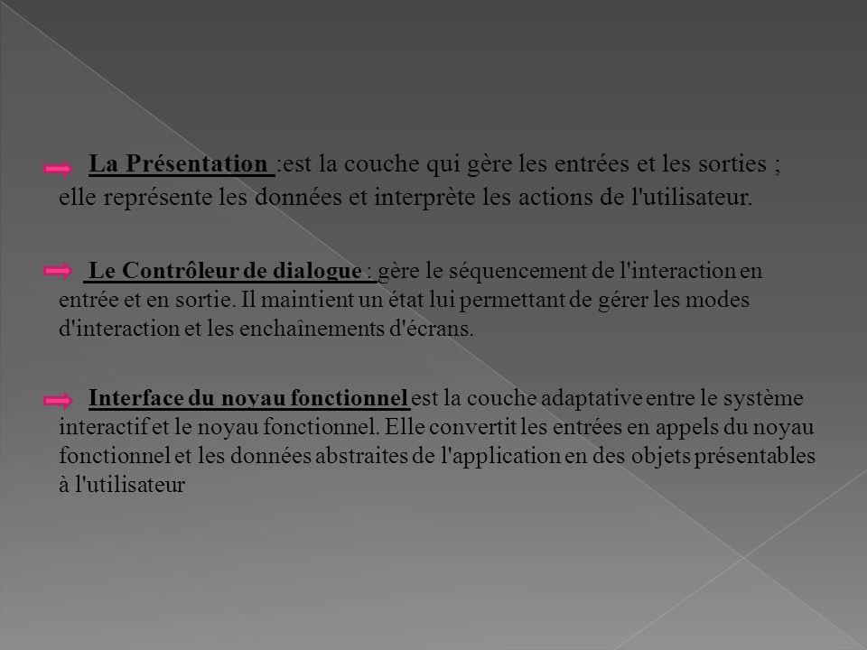 La Présentation :est la couche qui gère les entrées et les sorties ; elle représente les données et interprète les actions de l utilisateur.