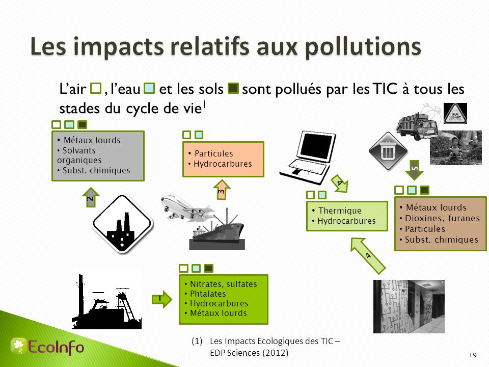 Les impacts relatifs aux pollutions