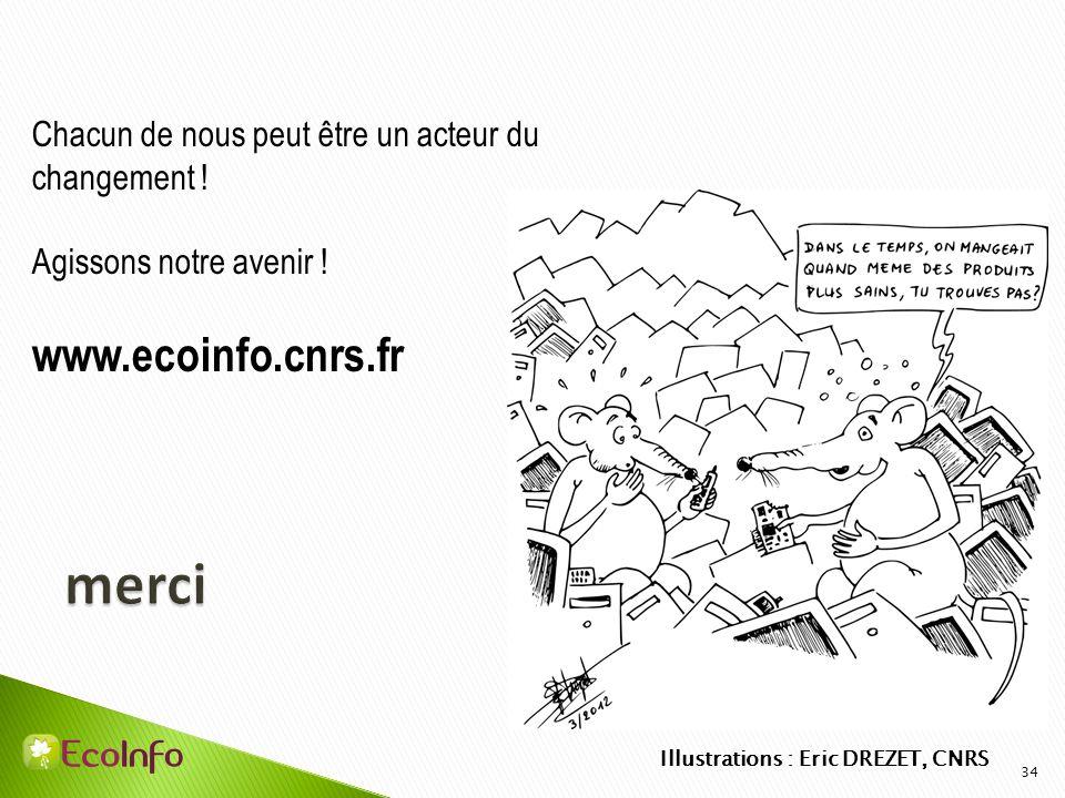 merci www.ecoinfo.cnrs.fr