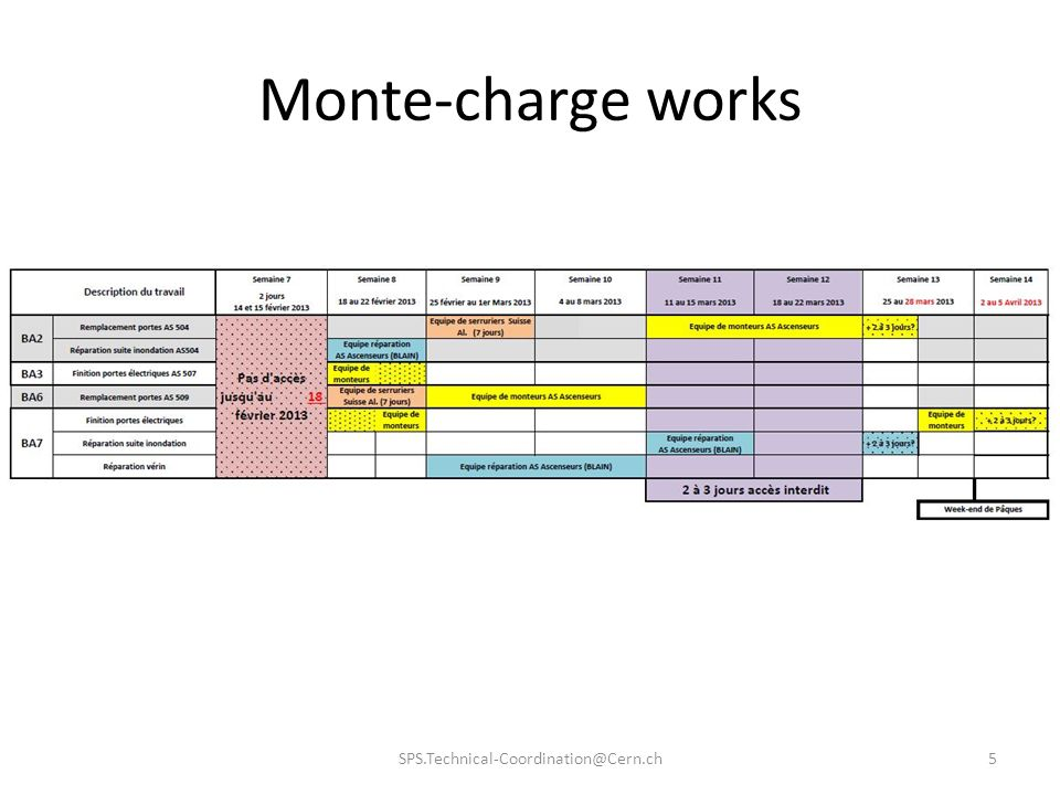 Monte-charge works SPS.Technical-Coordination@Cern.ch