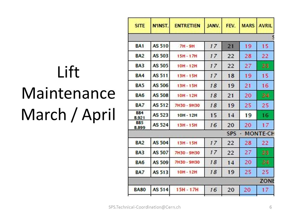 Lift Maintenance March / April