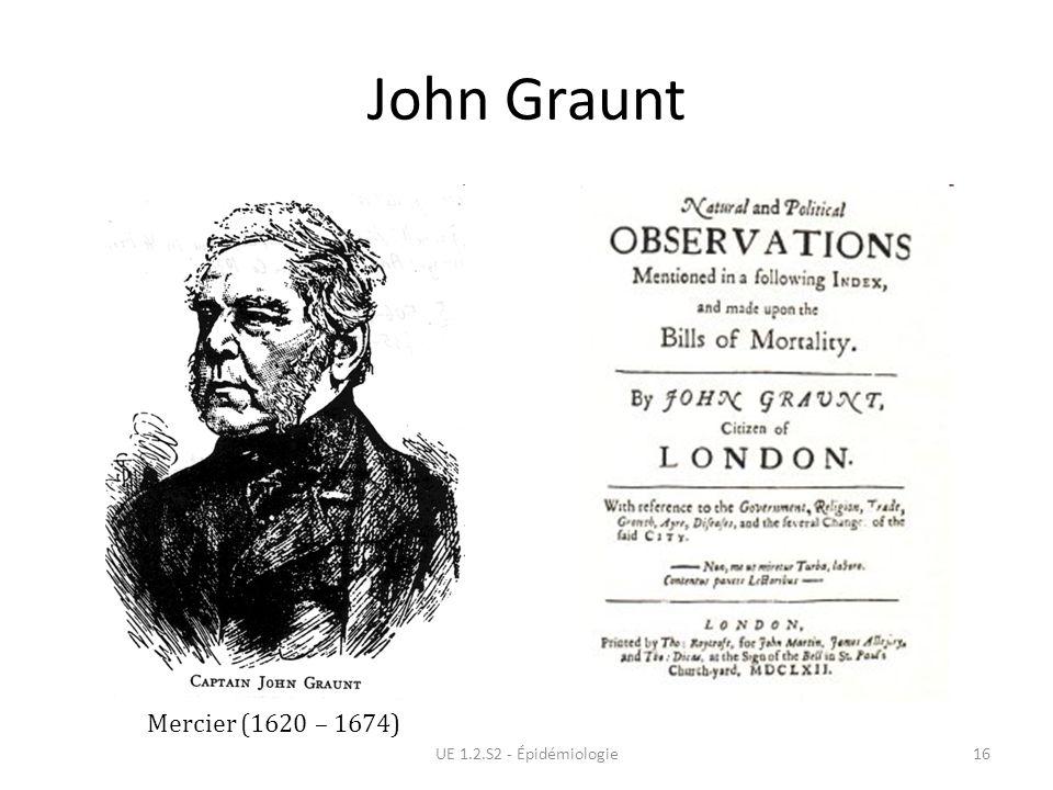 John Graunt Mercier (1620 – 1674) 1662