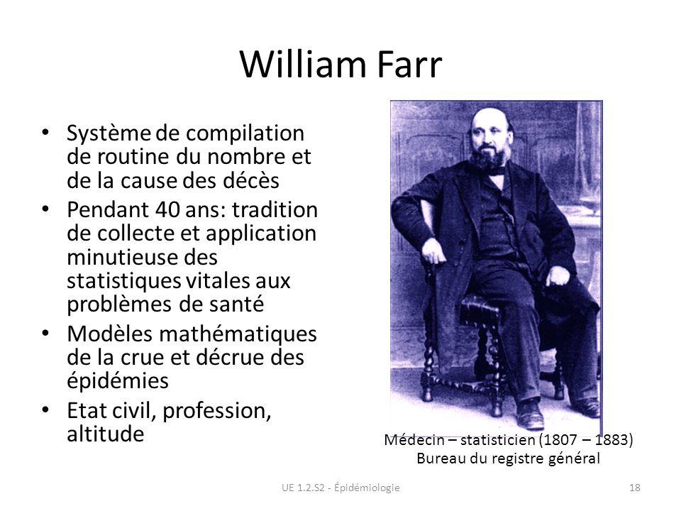 William Farr Système de compilation de routine du nombre et de la cause des décès.