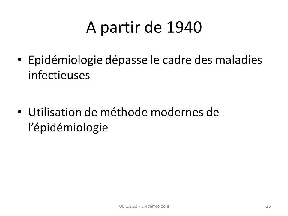 A partir de 1940 Epidémiologie dépasse le cadre des maladies infectieuses. Utilisation de méthode modernes de l'épidémiologie.