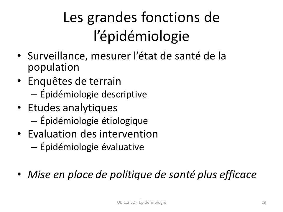 Les grandes fonctions de l'épidémiologie
