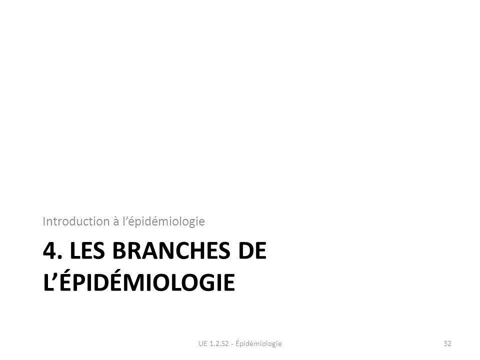 4. LES BRANCHES DE L'épidémiologie