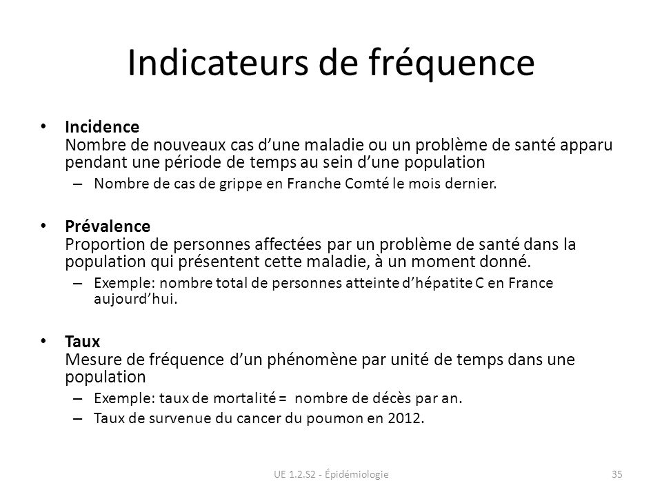 Indicateurs de fréquence