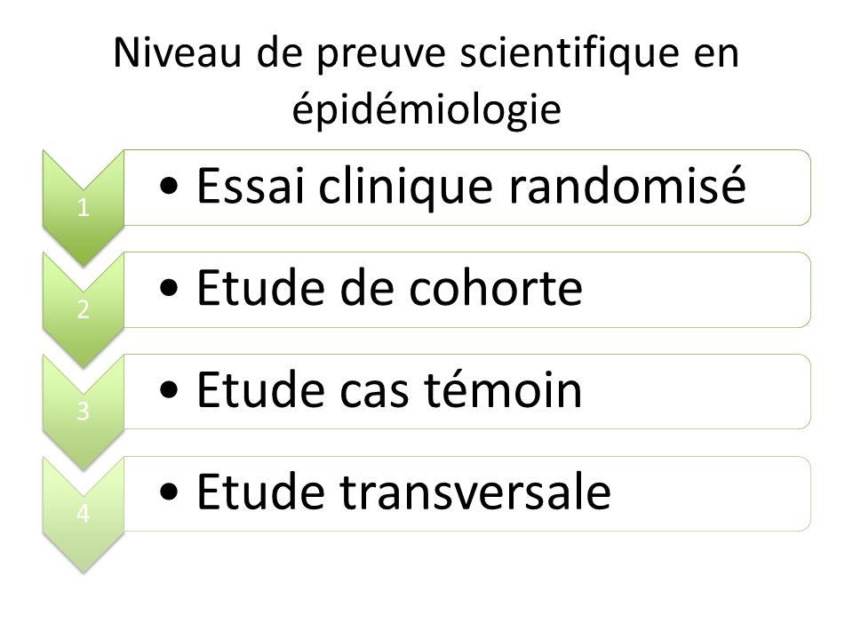 Niveau de preuve scientifique en épidémiologie