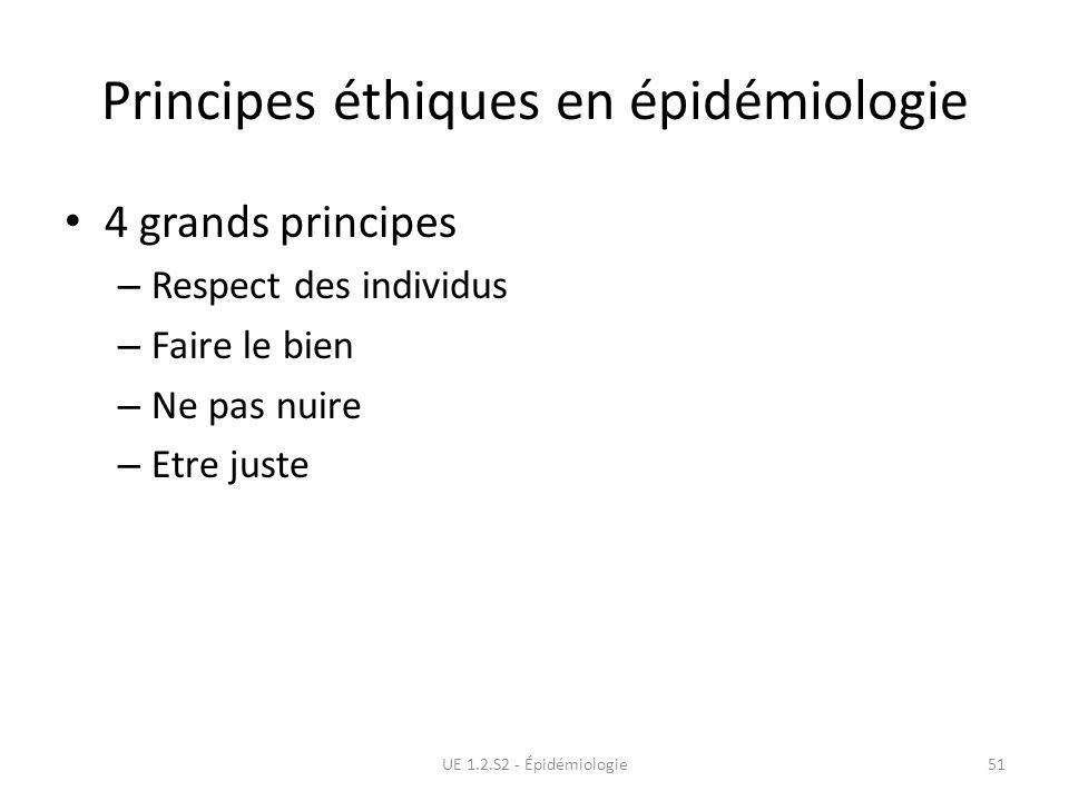 Principes éthiques en épidémiologie