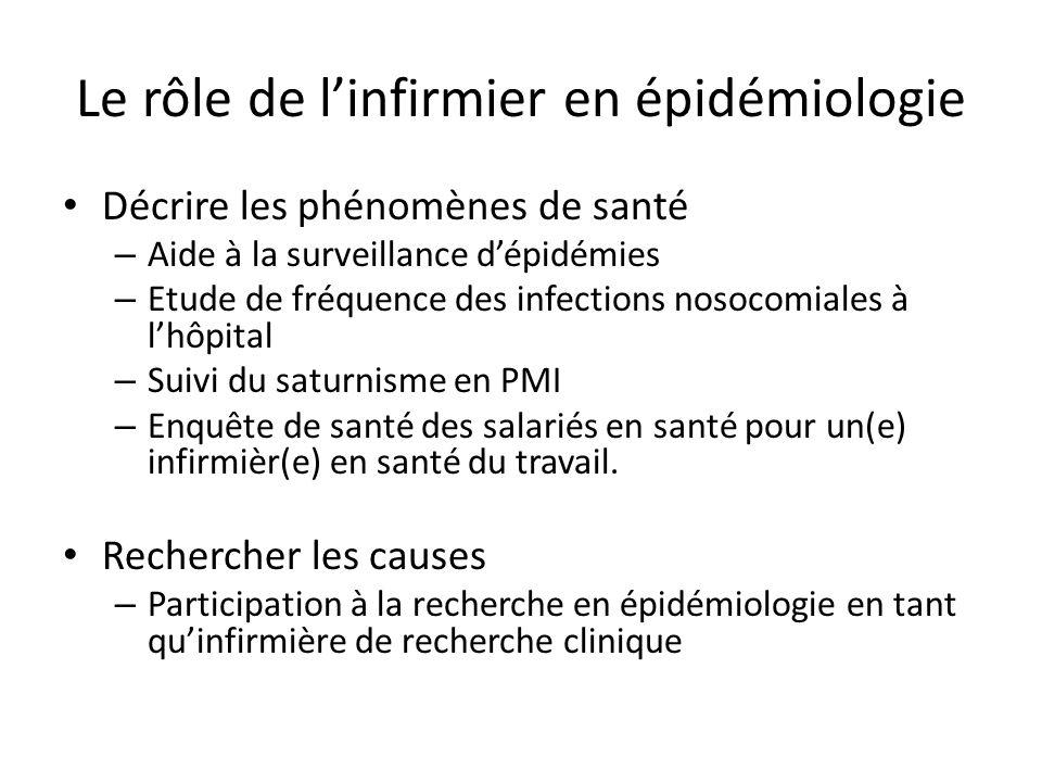 Le rôle de l'infirmier en épidémiologie