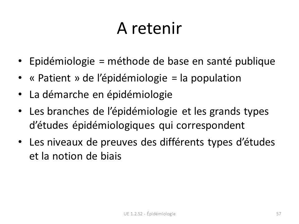A retenir Epidémiologie = méthode de base en santé publique