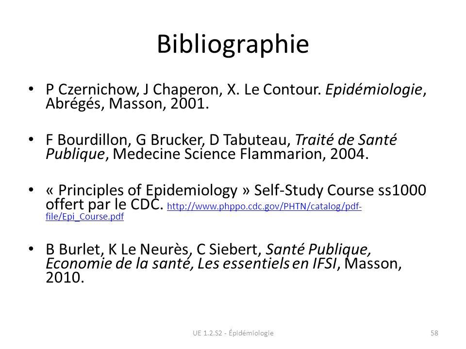 Bibliographie P Czernichow, J Chaperon, X. Le Contour. Epidémiologie, Abrégés, Masson, 2001.