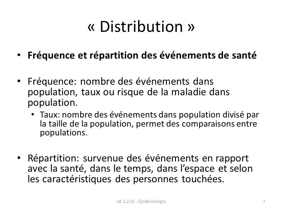 « Distribution » Fréquence et répartition des événements de santé