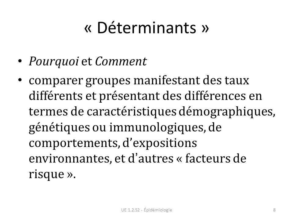 « Déterminants » Pourquoi et Comment