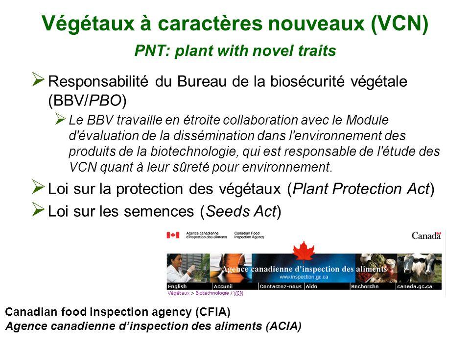 Végétaux à caractères nouveaux (VCN) PNT: plant with novel traits