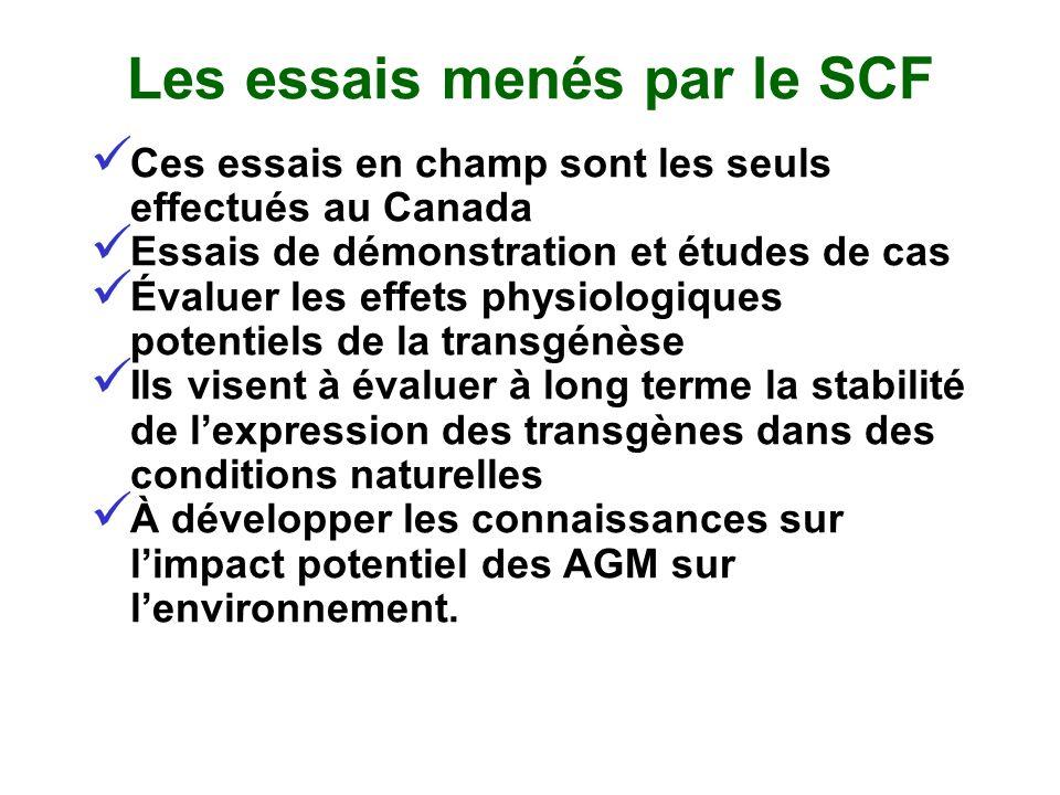 Les essais menés par le SCF