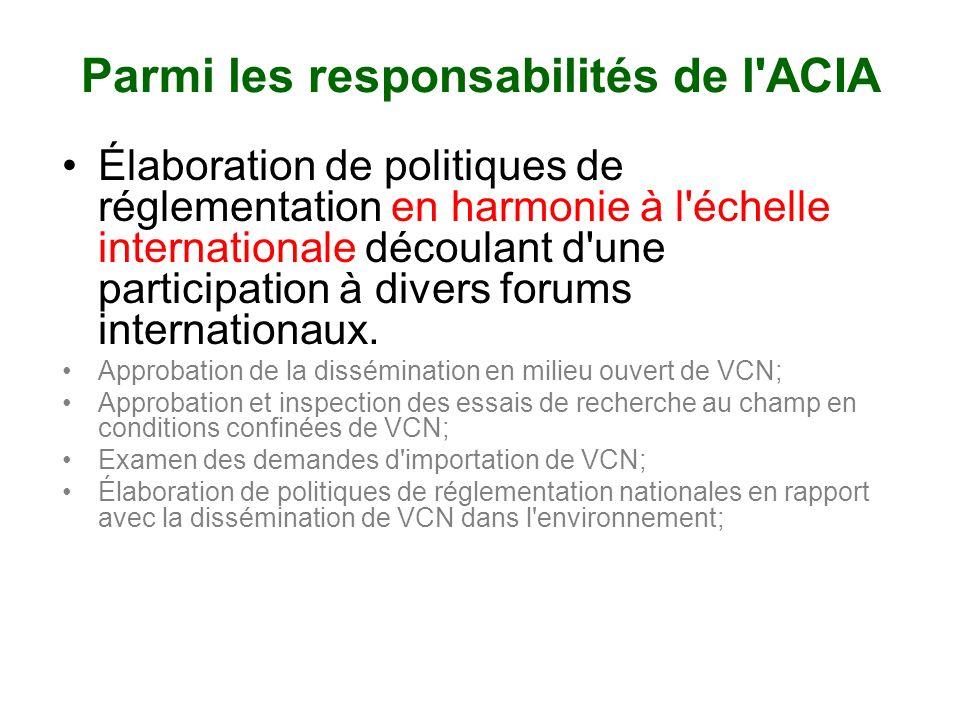 Parmi les responsabilités de l ACIA