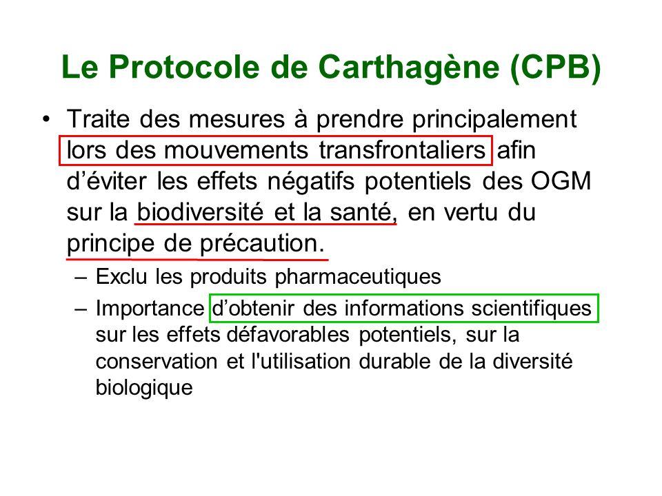 Le Protocole de Carthagène (CPB)