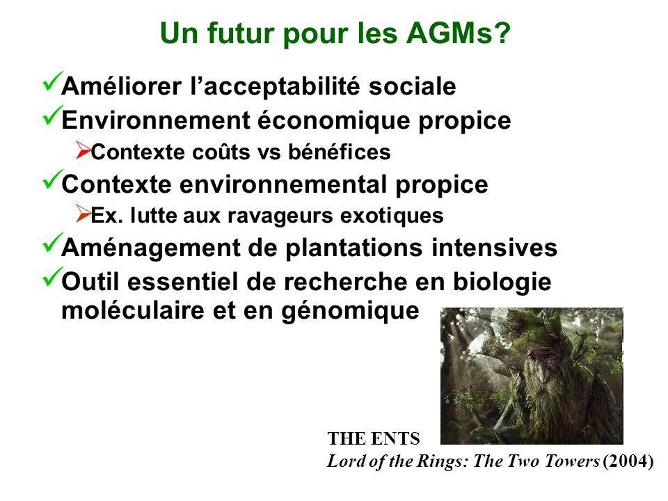 Un futur pour les AGMs Améliorer l'acceptabilité sociale