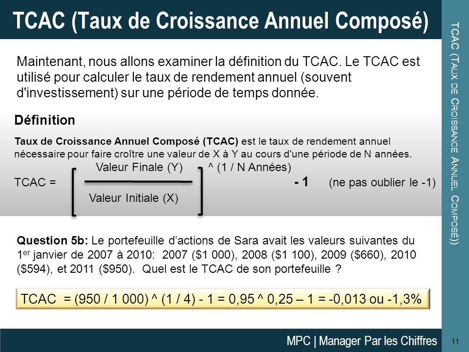 TCAC (Taux de Croissance Annuel Composé))