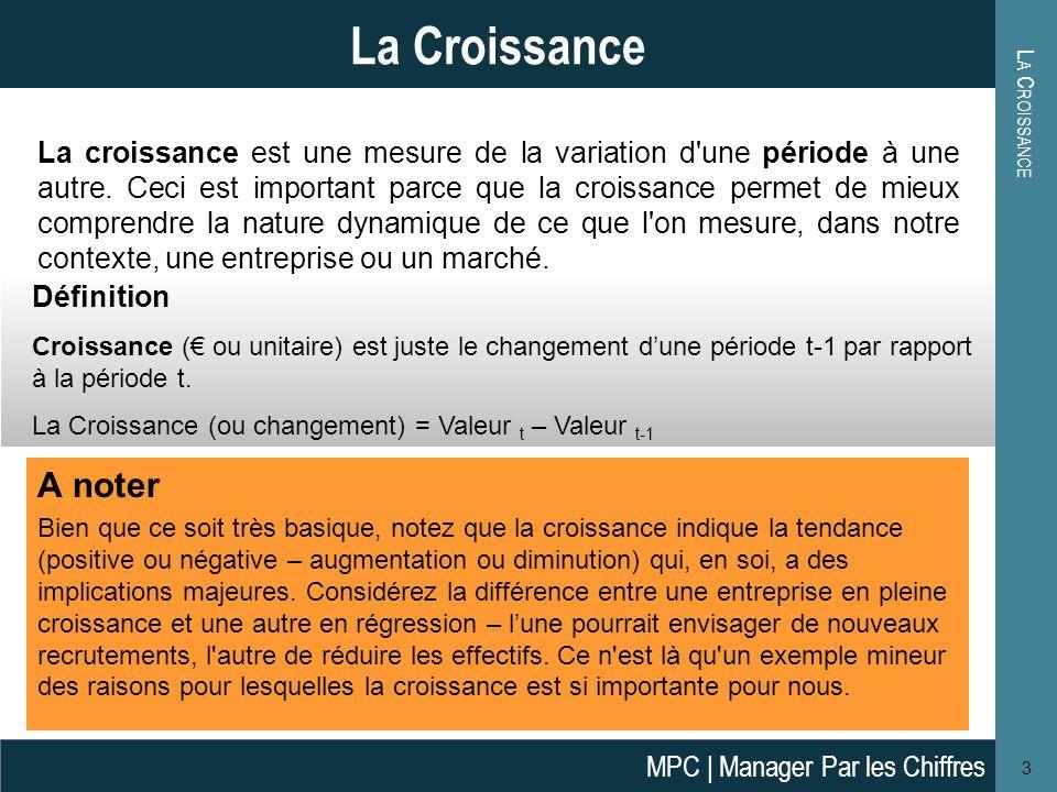 La Croissance La Croissance.
