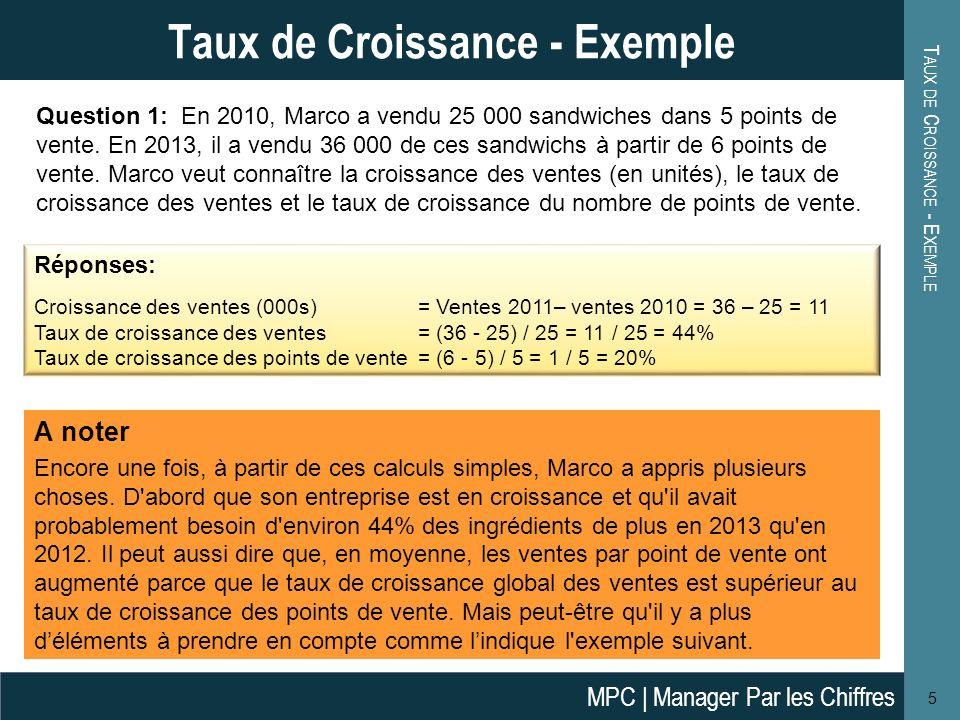 Taux de Croissance - Exemple