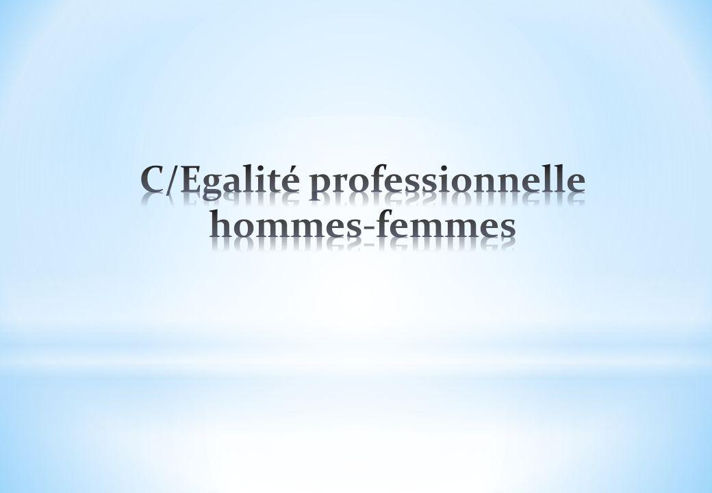 C/Egalité professionnelle hommes-femmes
