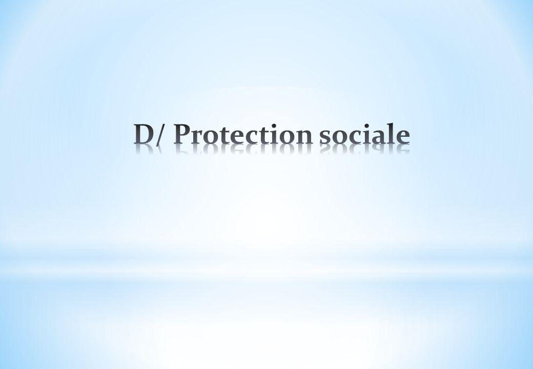 D/ Protection sociale