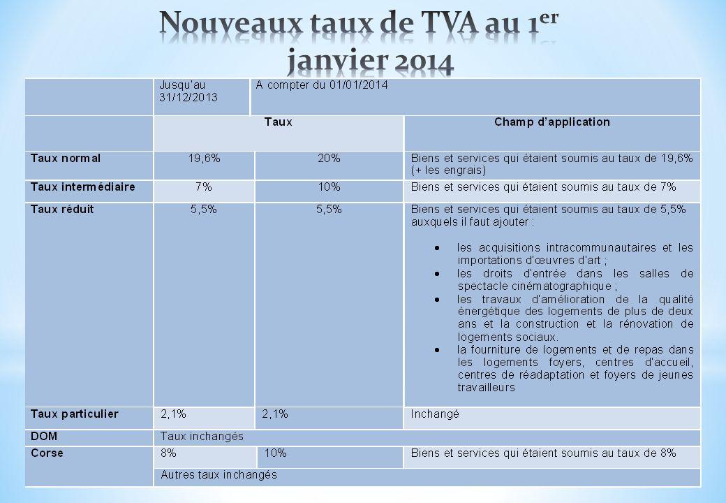 Nouveaux taux de TVA au 1er janvier 2014