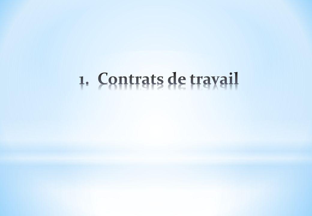1. Contrats de travail
