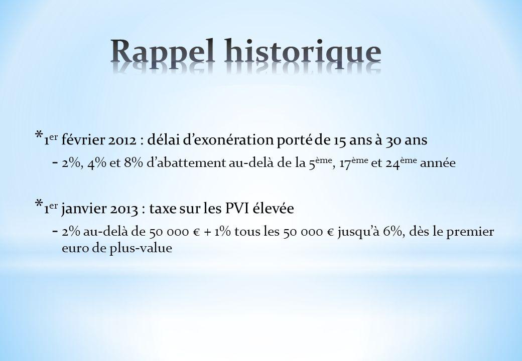 Rappel historique 1er février 2012 : délai d'exonération porté de 15 ans à 30 ans.